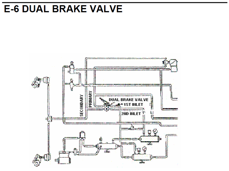 Similiar Bendix Air System Diagram Keywords